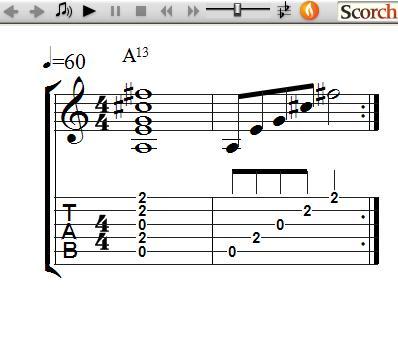 Guitar guitar chords of tadhana : banjo tabs yankee doodle Tags : banjo tabs yankee doodle guitar ...